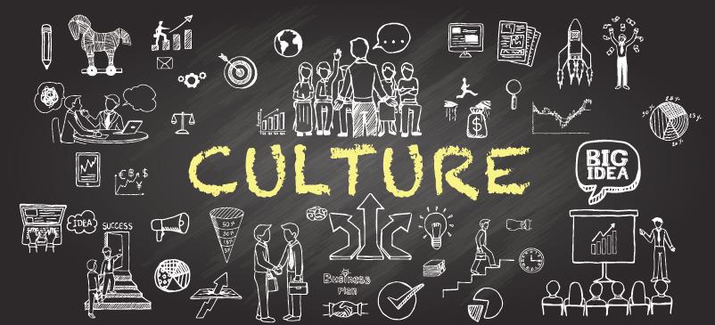 Culture | High Performing Culture